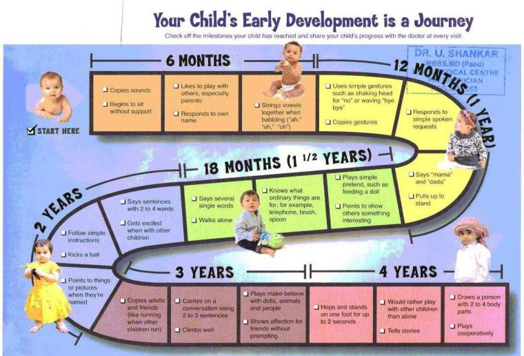 milestone-chart-indian-babies-madhuriesingh
